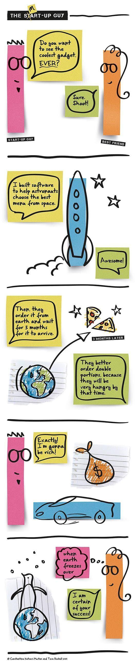 Tara Roskell Startup Cartoon
