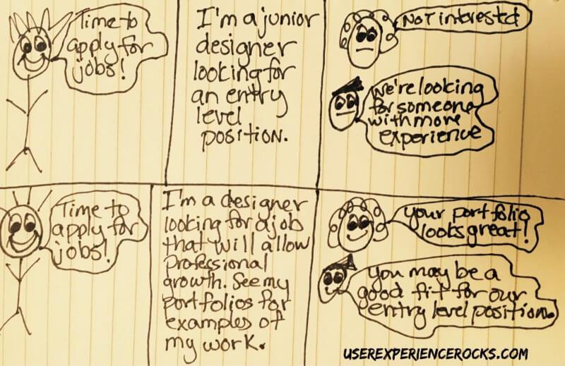 Beginner UX Designer