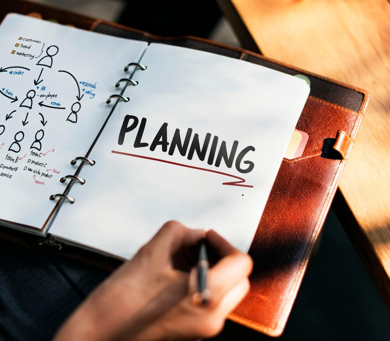 Planning Your Future